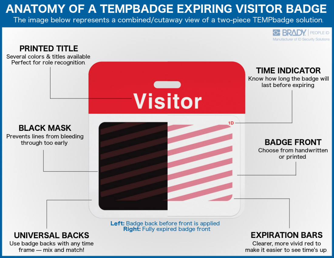 anatomy of a tempbadge expiring visitor badge
