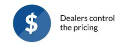 Dealers control the pricing